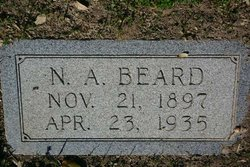 Nathaniel Austin Beard