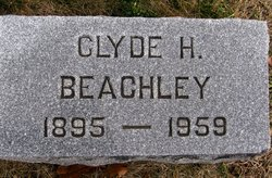Clyde Henry Beachley