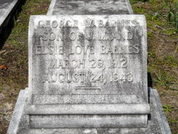 George W. Barnes
