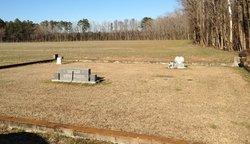 Gilbert Family Cemetery