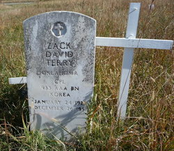 Zack David Terry