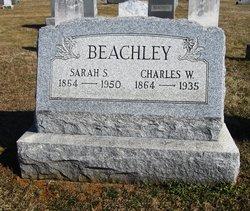 Charles William Beachley