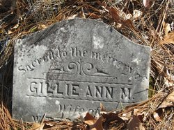 Gillie Ann <i>M.</i> Brantley