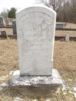 Mary Ann Elizabeth <i>Smith</i> Phillips