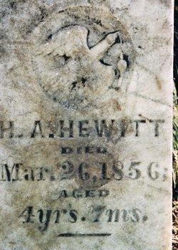 H. A. Hewitt