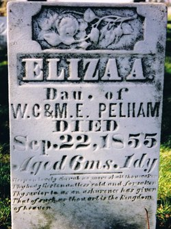 Eliza A. Pelham