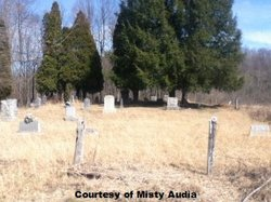 Talkington Cemetery