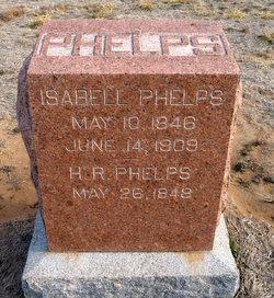 H R Phelps