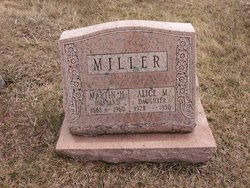 Martin H. Miller