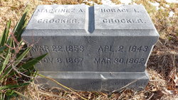 Martinez A. Crocker