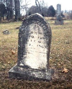 William S. Bottom