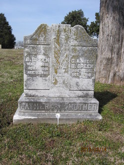 Benjamin Washington Green