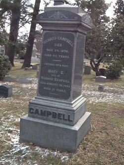 Richard M. Campbell