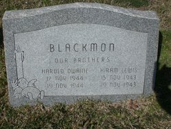 Hiram Blackmon