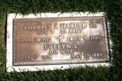 Charles Alexander Harned, Sr