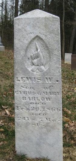 Lewis W. Barlow