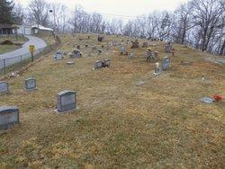 Sand Gap Cemetery