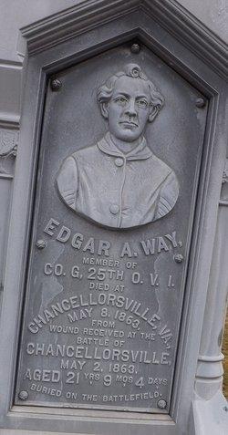 Edgar A. Way