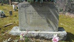 Fannie S. Buckner