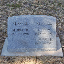 George H Russell