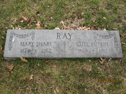 Mary <i>Share</i> Ray