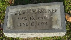 Wallace Ydell Bruner