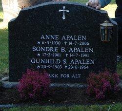 Gunhild Sigurdatter Apalen