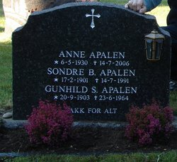 Anne Hansdatter <i>Hegard</i> Apalen
