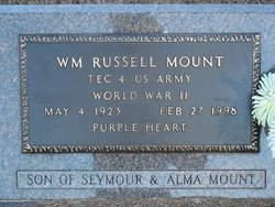 William Russell Mount