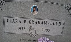 Clara B <i>Graham</i> Boyd