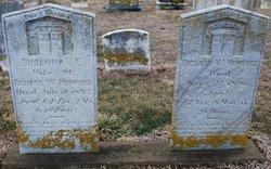 Richard Washington Mumford