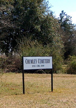Chumley Cemetery