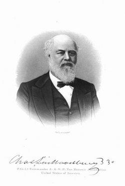 Charles Levi Woodbury