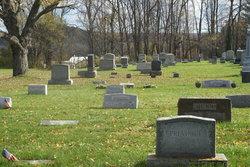 Caneadea Cemetery