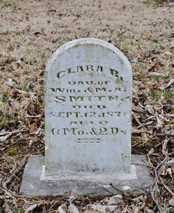 Clara B. Smith