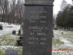 Isabelle Duncan <i>Reighard</i> Smith