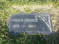 Anna D <i>Jurgensen</i> Chance