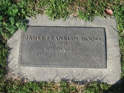 James Franklin Moore