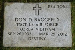 Don D. Baggerly