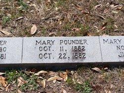 Mary Pounder