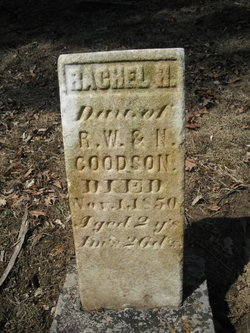 Rachel H Goodson
