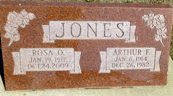Arthur Fritz Art Jones