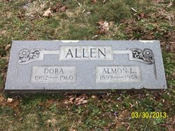 Almon L. Allen