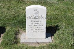 Gunder M. Abrahamson