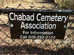 Chabad Cemetery Association