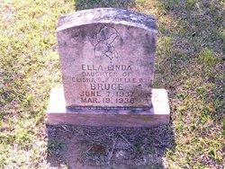 Ella Linda Bruce