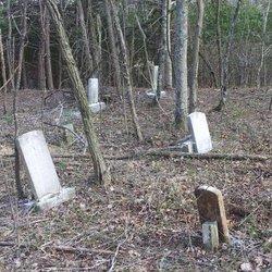 Bullin-Brown Cemetery