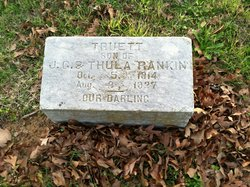 J G Truett Rankin