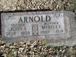 John Anthony Arnold