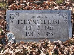 Polly Marie Hunt
